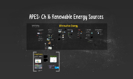 Buford APES: Ch 16 Renewable Energy