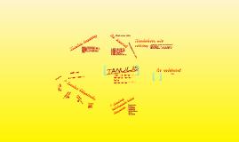 Didaktika - A tanulás