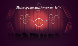 Shakespeare and Romeo and Juliet