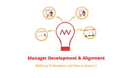 Macildowie - Manager Alignment & Developing Performance
