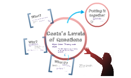 Copy of Costa's levels of questioning by Dacca Michaelis on Prezi