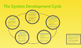 The System Development Cycle