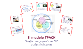 Copy of El modelo TPACK (versión explicada)