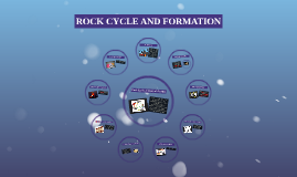 FOURTH GRADE LESSON PLAN : ROCK CYCLE AND FORMATION