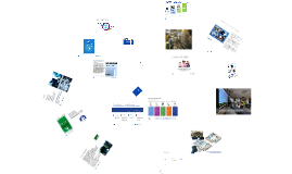 Infoportal IIOT - Expertise Products