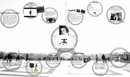 Chanel : Construction of an Iconic Brand