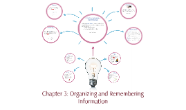 Chapter 3: Organizing and Remembering Information