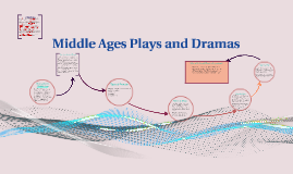 Middle Ages Plays and Dramas