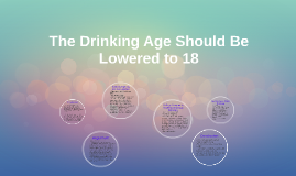 should the drinking age be 18