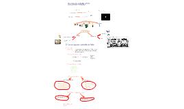 Copy of Les composantes de l'offre de produits et services