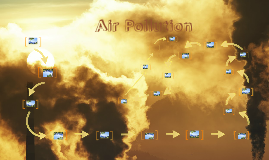 Copy of Health Projects: Air Pollution Template