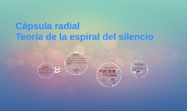 Cápsula radial