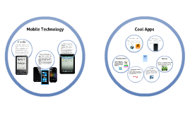 Mobile Technology and Cool apps.