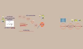 Verkenning Community based campagne (3 mrt 2015)