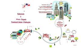 Copy of Copy of Copy of Cabaran & Masa Depan Pembentukan Malaysia