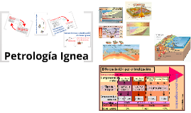 Copy of Petrología ígnea 1