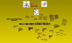 Kira and Holly's science project