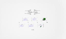 Pakistan Timeline
