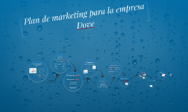 Copy of Plan de marketing para la empresa Dove