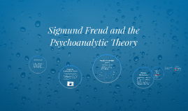 Sigmund Freud and the Psychoanalytic Theory