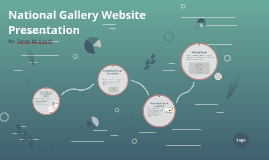 National Gallery Website Presentation