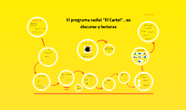 """El programa radial """"El Cartel"""" , su discurso y sus lecturas"""
