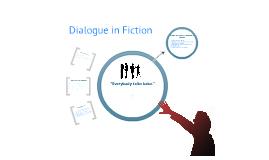 Dialogue in Fiction