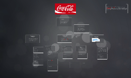 Copy of Organigrama - Coca Cola