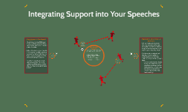 Integrating Support into Your Speeches