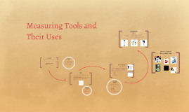 Measuring Tools and Their Uses