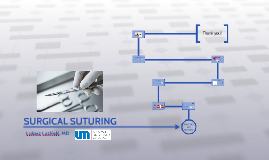 SURGICAL SUTURING