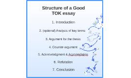 tok essay 2014 word limit