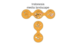 Copy of Indonesia media landscape
