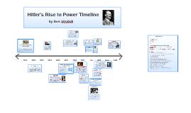 Hitler's Rise To Power Timeline by ben s on Prezi