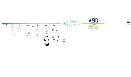 Copy of Apresentação Institucional ASID
