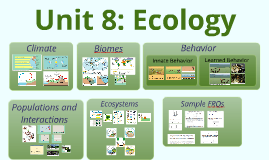 AP Unit 8 Review: Ecology