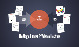 Copy of The Magic Number 8: Valence Electrons