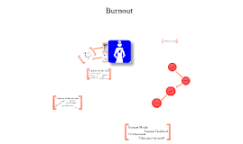 Copy of Burnout in Nurses
