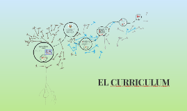 Copy of EL CURRICULUM
