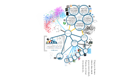 Copy of Collaboration Complexity