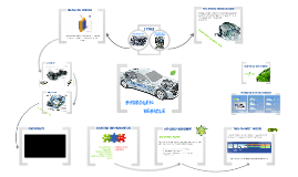 Copy of Hydrogen vehicles