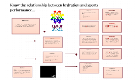 Copy of Know the relationship between hydration and sports performan