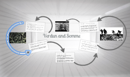 History- Verdun and somme