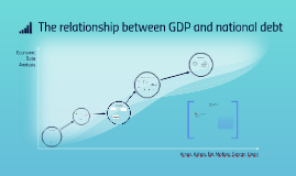 The relationship between GDP and national debt