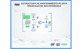 ESTRUCTURA DE MANTENIMIENTO PLANTA FRESKALECHE BUCARAMANGA