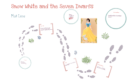 Copy of Snow White and the Seven Dwarves