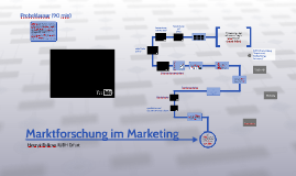 Marktforschung im Marketing