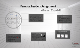 Copy of Famous Leaders Assignment