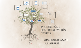 Copy of PRODUCCION  Y COMERCIALIZACION DE YUCA