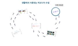 Copy of 정보영재 - 피보나치 수열 활용